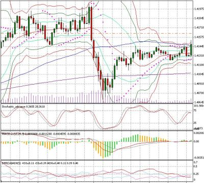 Forex Event Defender image